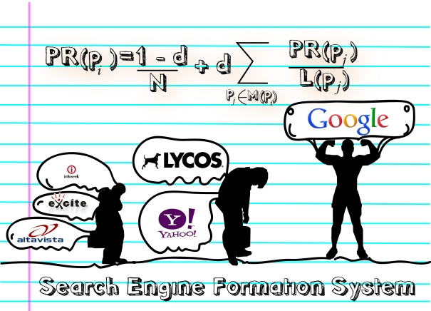 SEO Industry Existence
